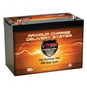 Best Battery For Trolling Motor