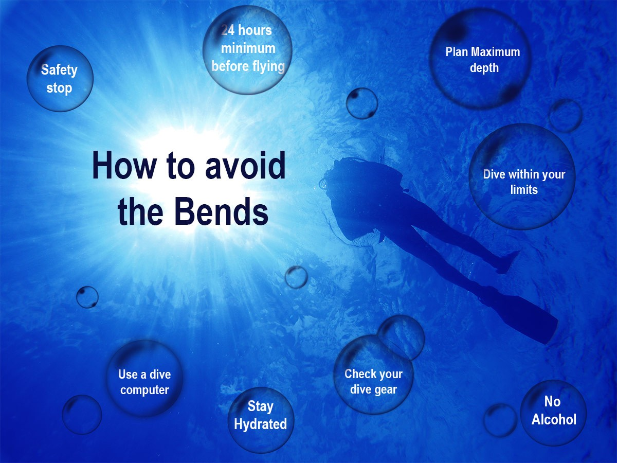 how do you get the bends
